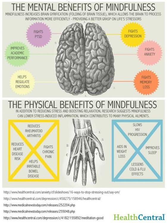 mindfulness-meditation-1